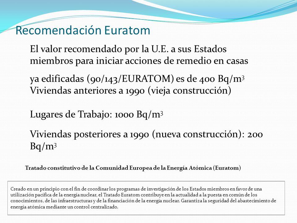 Recomendación Euratom