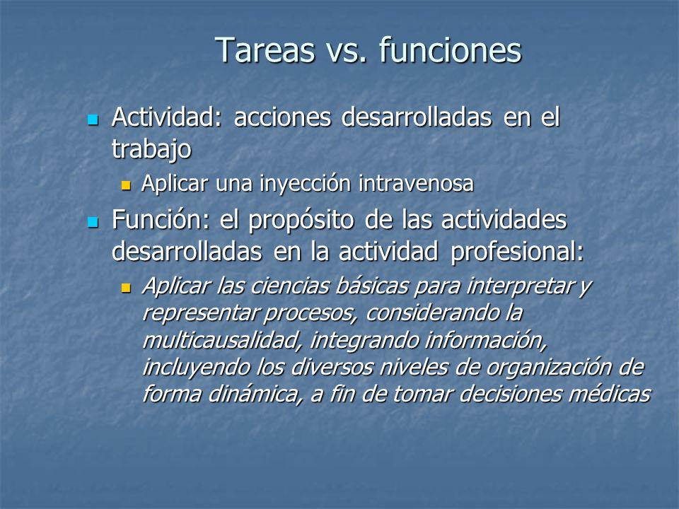 Tareas vs. funciones Actividad: acciones desarrolladas en el trabajo