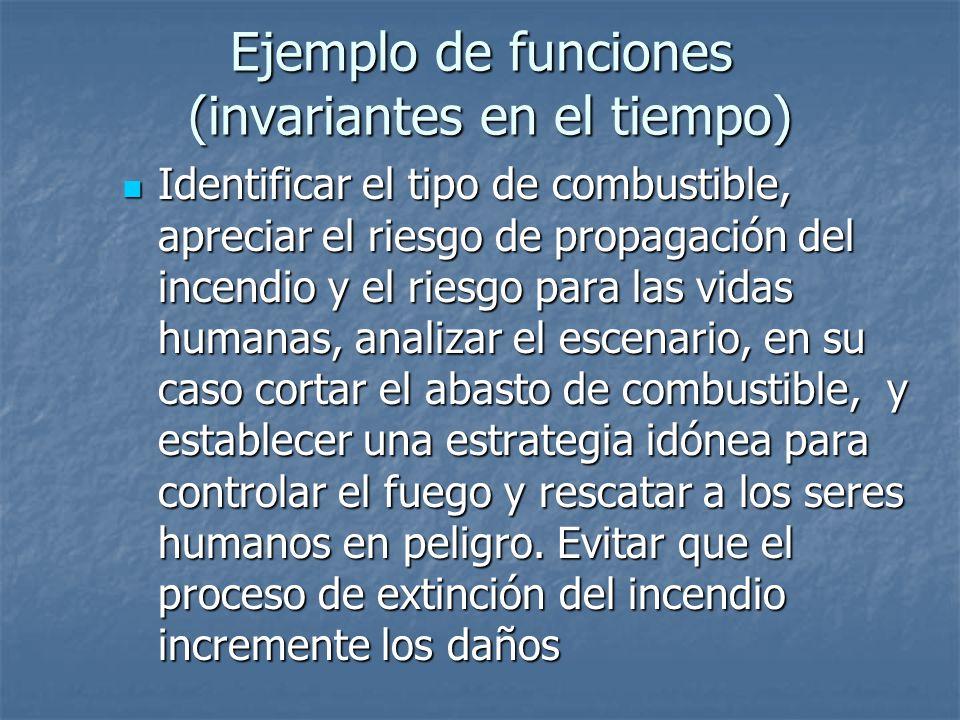 Ejemplo de funciones (invariantes en el tiempo)