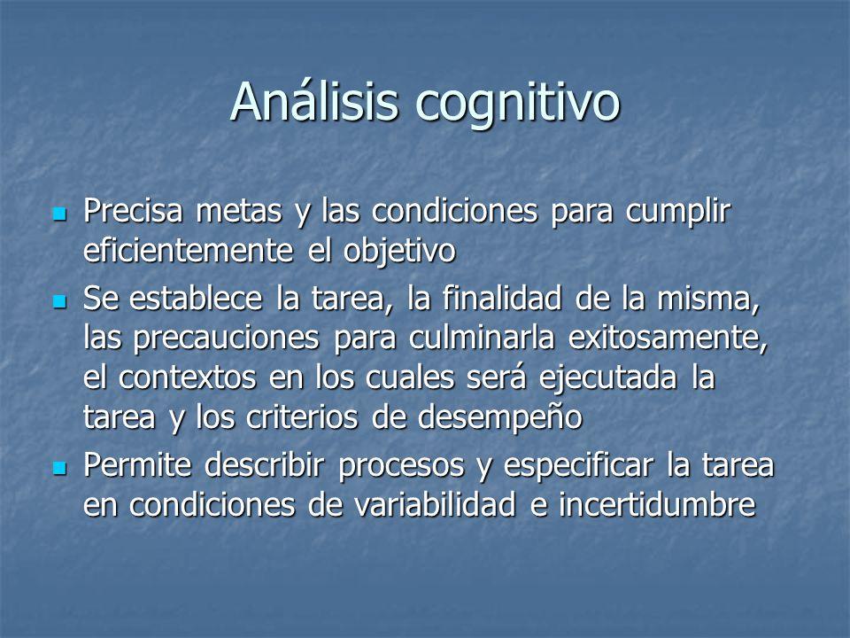 Análisis cognitivo Precisa metas y las condiciones para cumplir eficientemente el objetivo.