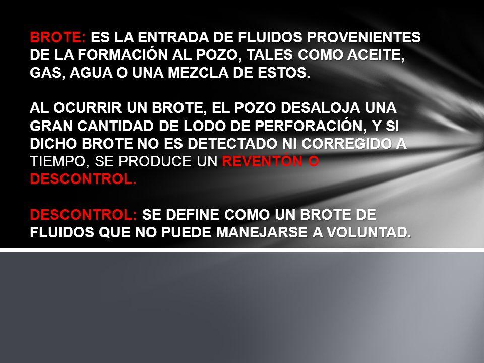 BROTE: ES LA ENTRADA DE FLUIDOS PROVENIENTES DE LA FORMACIÓN AL POZO, TALES COMO ACEITE, GAS, AGUA O UNA MEZCLA DE ESTOS.
