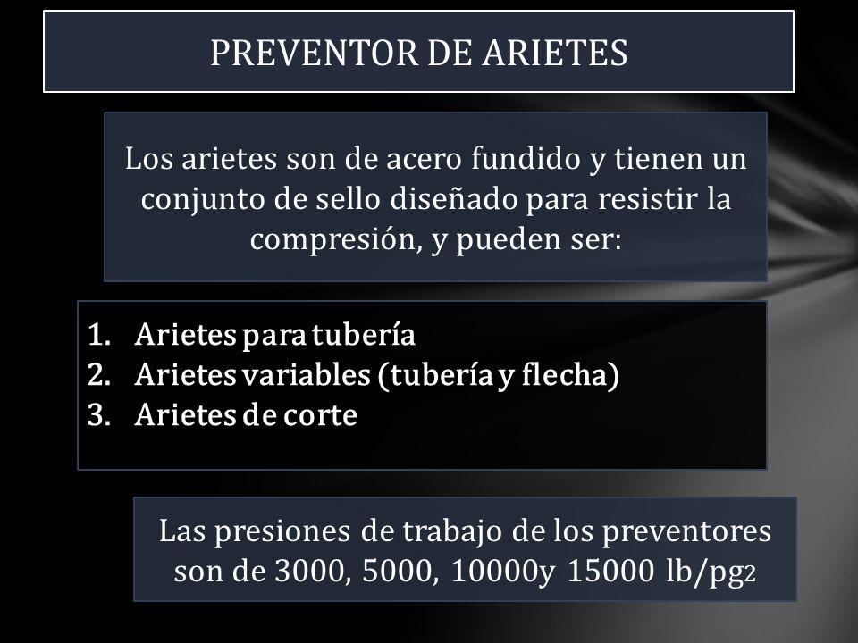PREVENTOR DE ARIETES Los arietes son de acero fundido y tienen un conjunto de sello diseñado para resistir la compresión, y pueden ser: