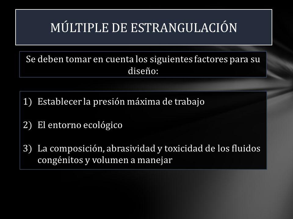 MÚLTIPLE DE ESTRANGULACIÓN