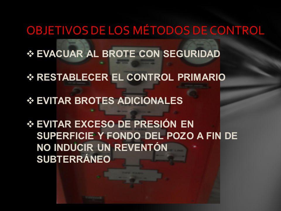 OBJETIVOS DE LOS MÉTODOS DE CONTROL