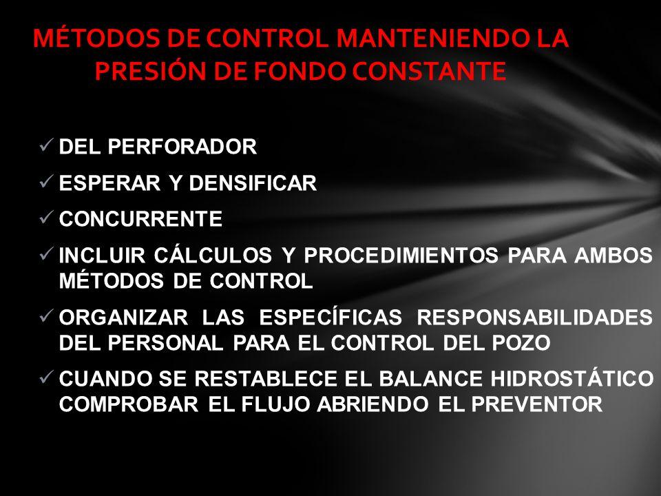 MÉTODOS DE CONTROL MANTENIENDO LA PRESIÓN DE FONDO CONSTANTE
