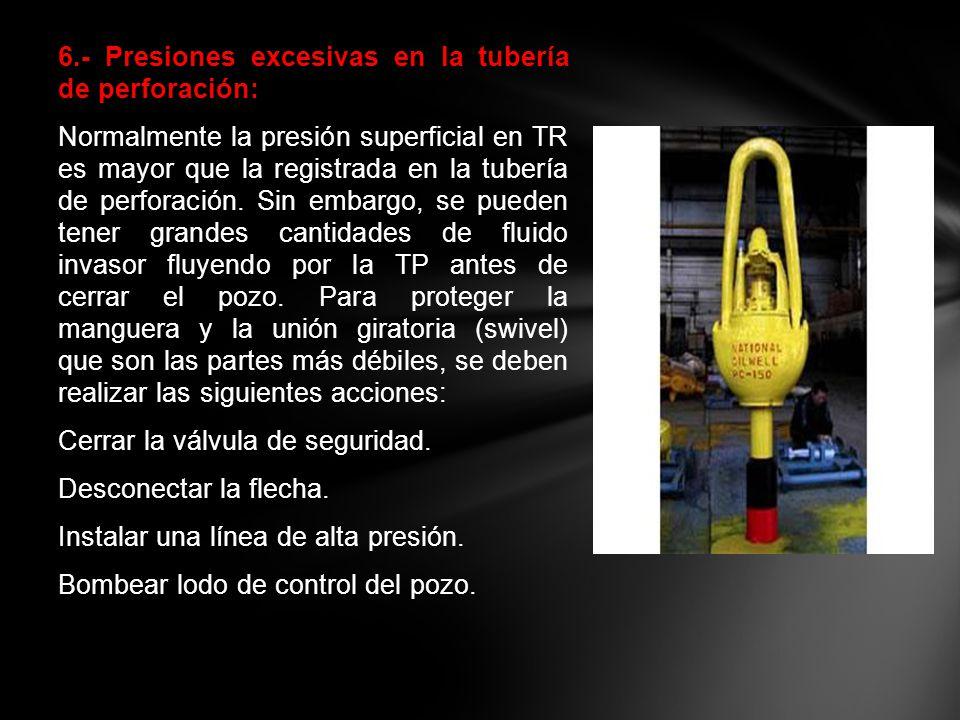 6.- Presiones excesivas en la tubería de perforación: Normalmente la presión superficial en TR es mayor que la registrada en la tubería de perforación.
