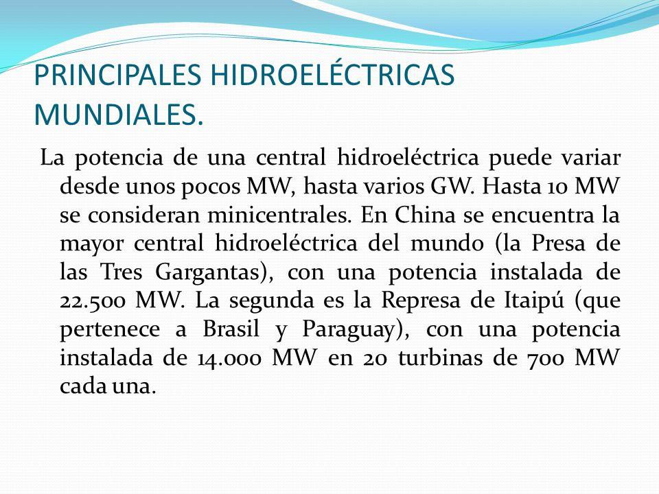 PRINCIPALES HIDROELÉCTRICAS MUNDIALES.