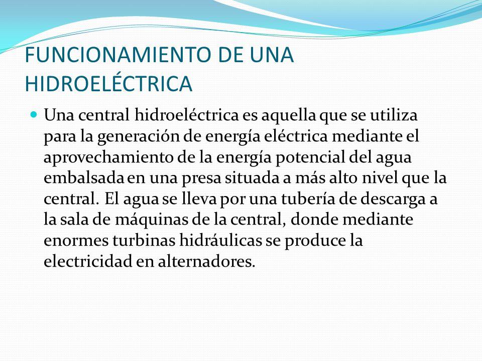FUNCIONAMIENTO DE UNA HIDROELÉCTRICA
