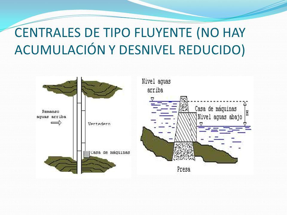 CENTRALES DE TIPO FLUYENTE (NO HAY ACUMULACIÓN Y DESNIVEL REDUCIDO)