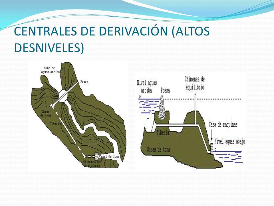 CENTRALES DE DERIVACIÓN (ALTOS DESNIVELES)