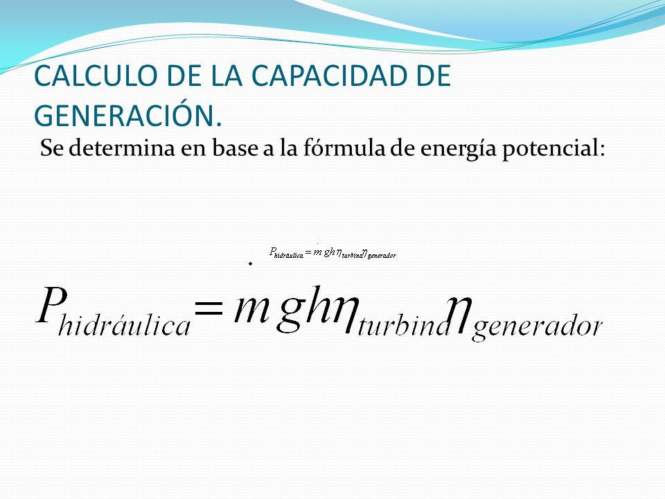 CALCULO DE LA CAPACIDAD DE GENERACIÓN.