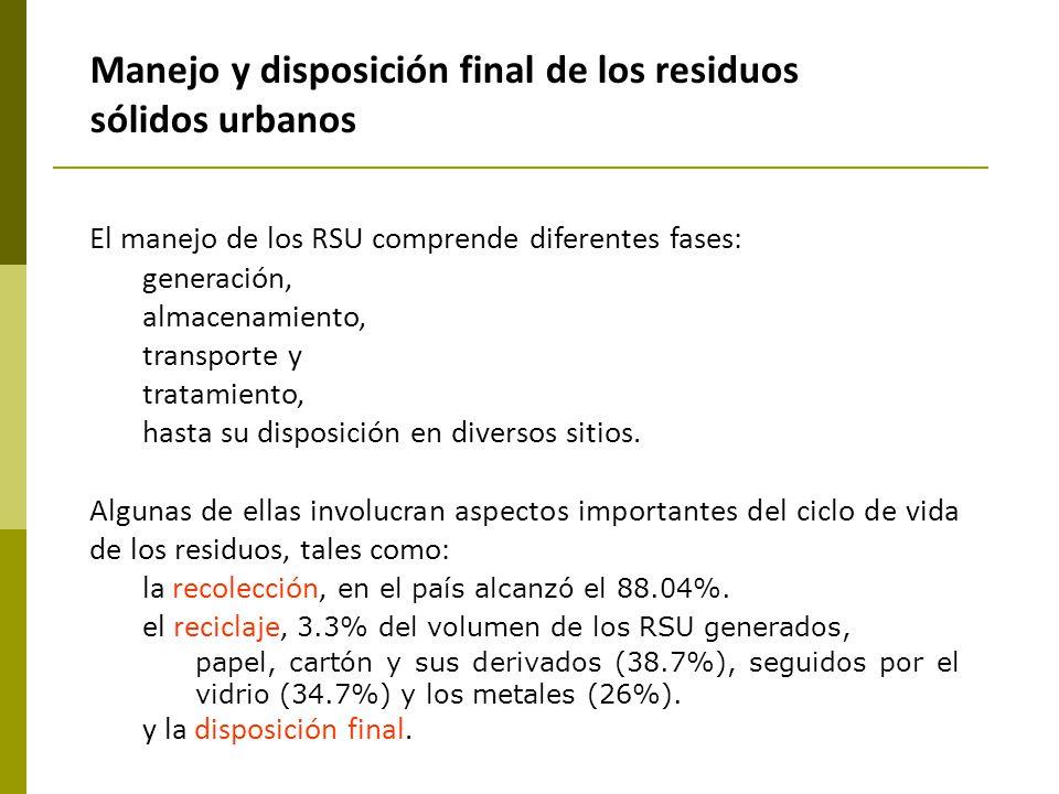 Manejo y disposición final de los residuos sólidos urbanos