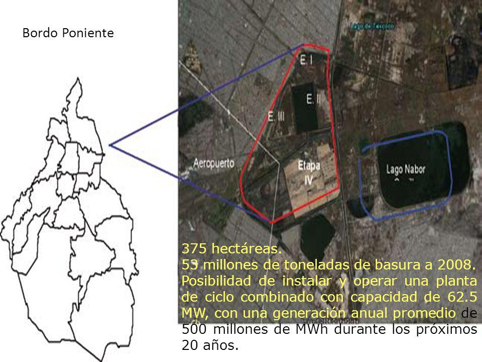 Bordo Poniente 375 hectáreas.
