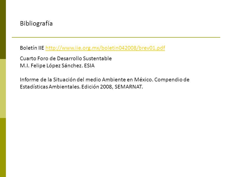 Bibliografía Boletín IIE http://www.iie.org.mx/boletin042008/brev01.pdf. Cuarto Foro de Desarrollo Sustentable.