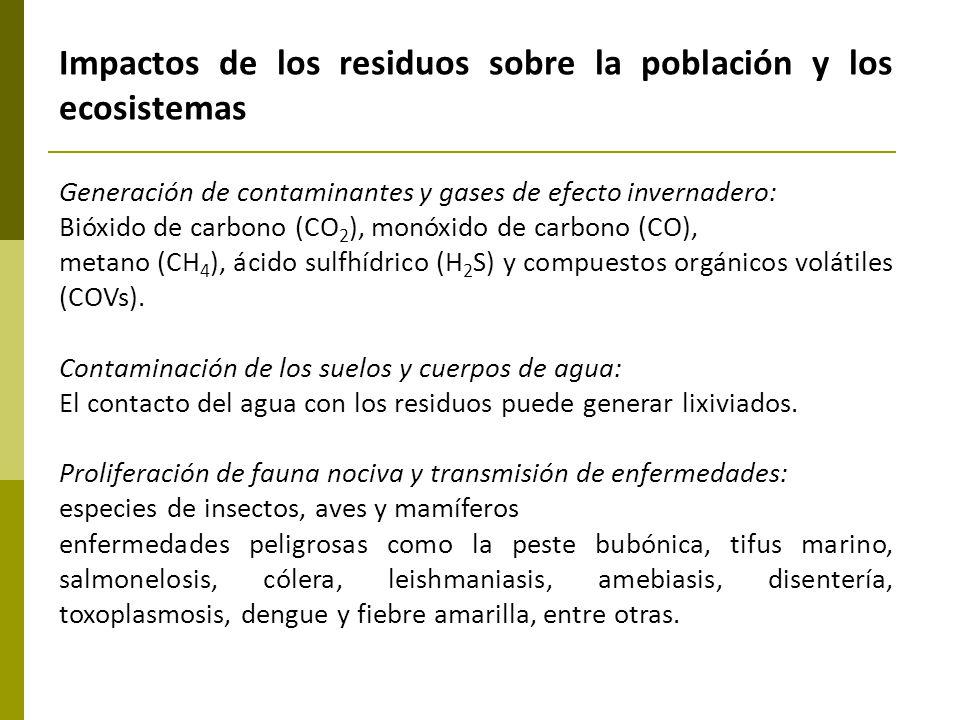 Impactos de los residuos sobre la población y los ecosistemas