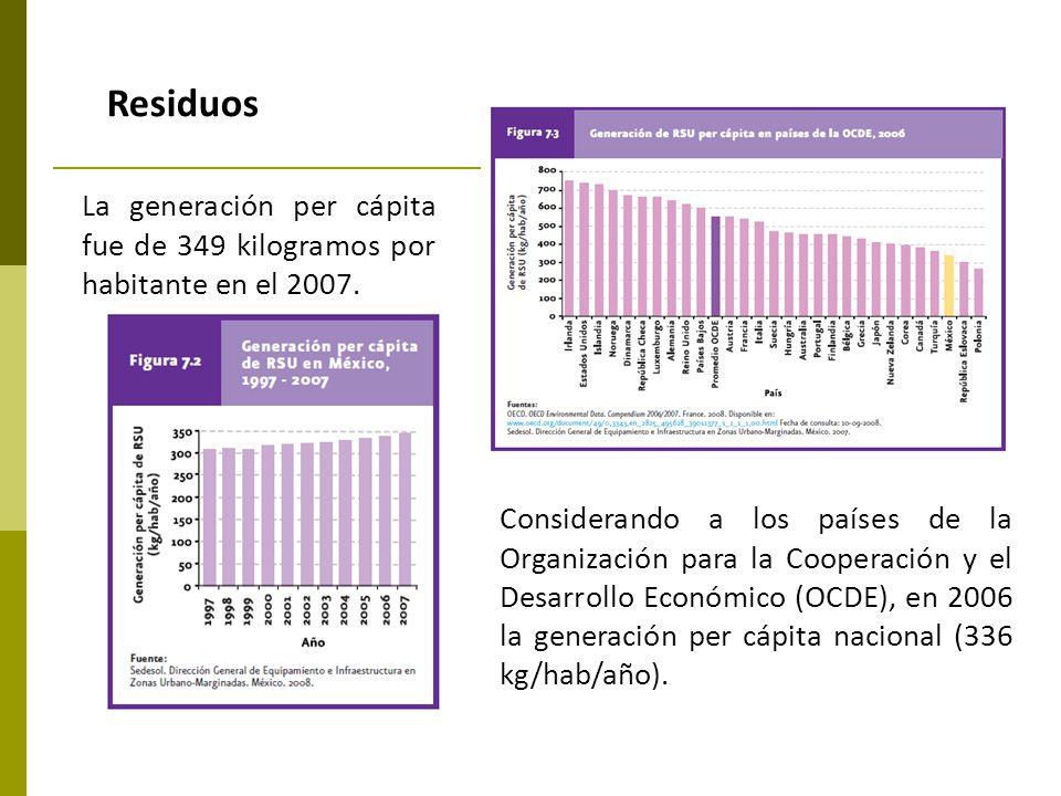 Residuos La generación per cápita fue de 349 kilogramos por habitante en el 2007.