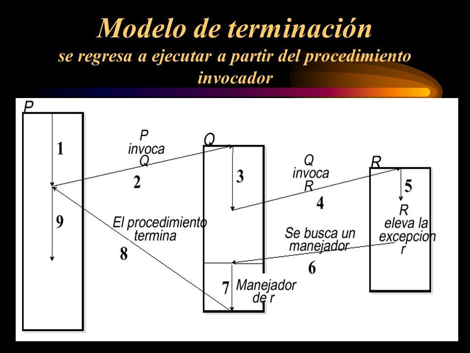 Modelo de terminación se regresa a ejecutar a partir del procedimiento invocador