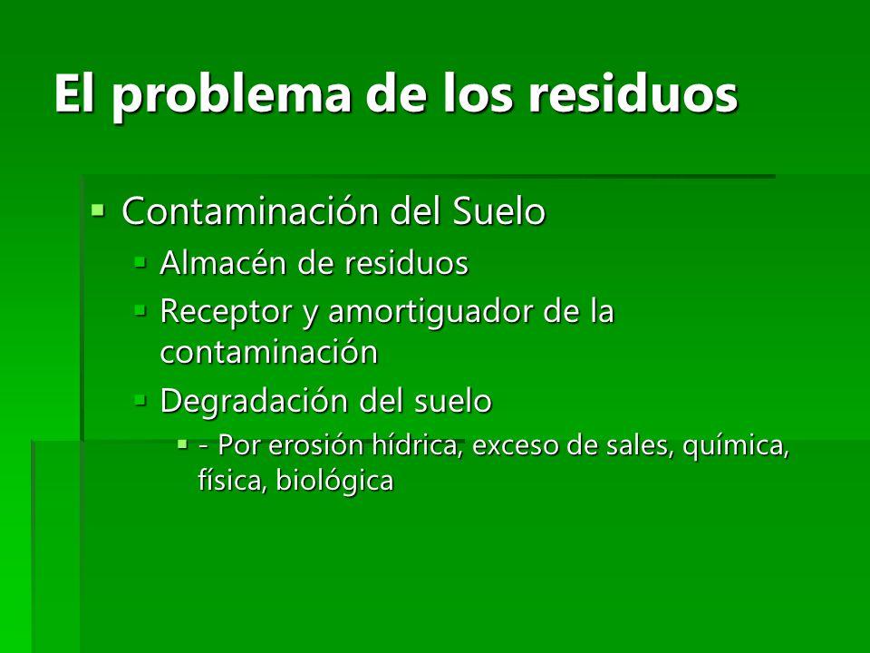 El problema de los residuos