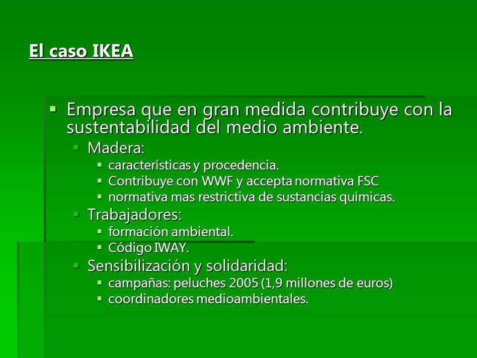 El caso IKEA Empresa que en gran medida contribuye con la sustentabilidad del medio ambiente. Madera: