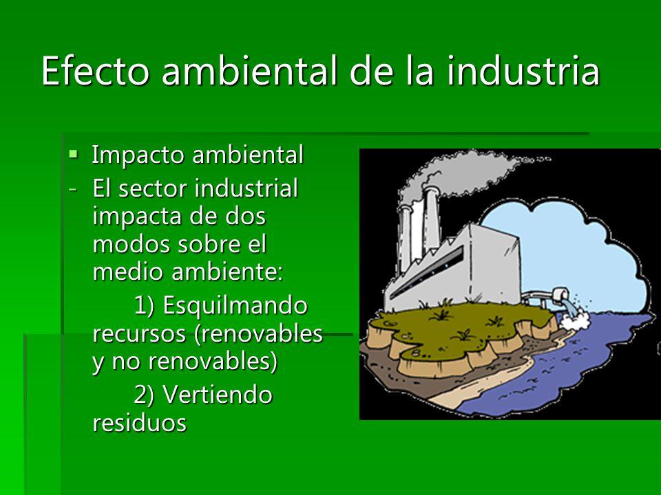 Efecto ambiental de la industria