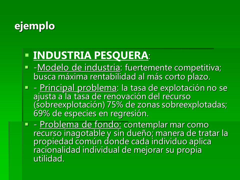 ejemplo INDUSTRIA PESQUERA: