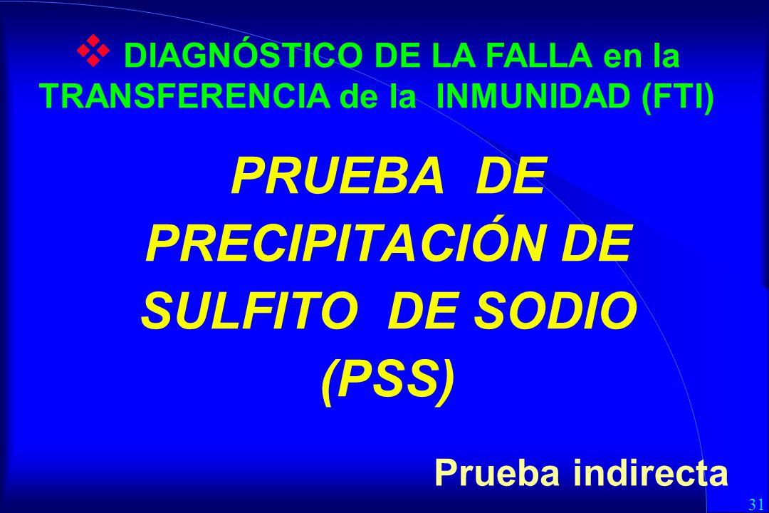PRUEBA DE PRECIPITACIÓN DE SULFITO DE SODIO (PSS)