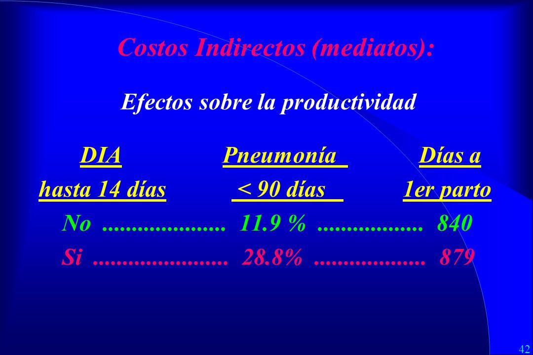 Costos Indirectos (mediatos):