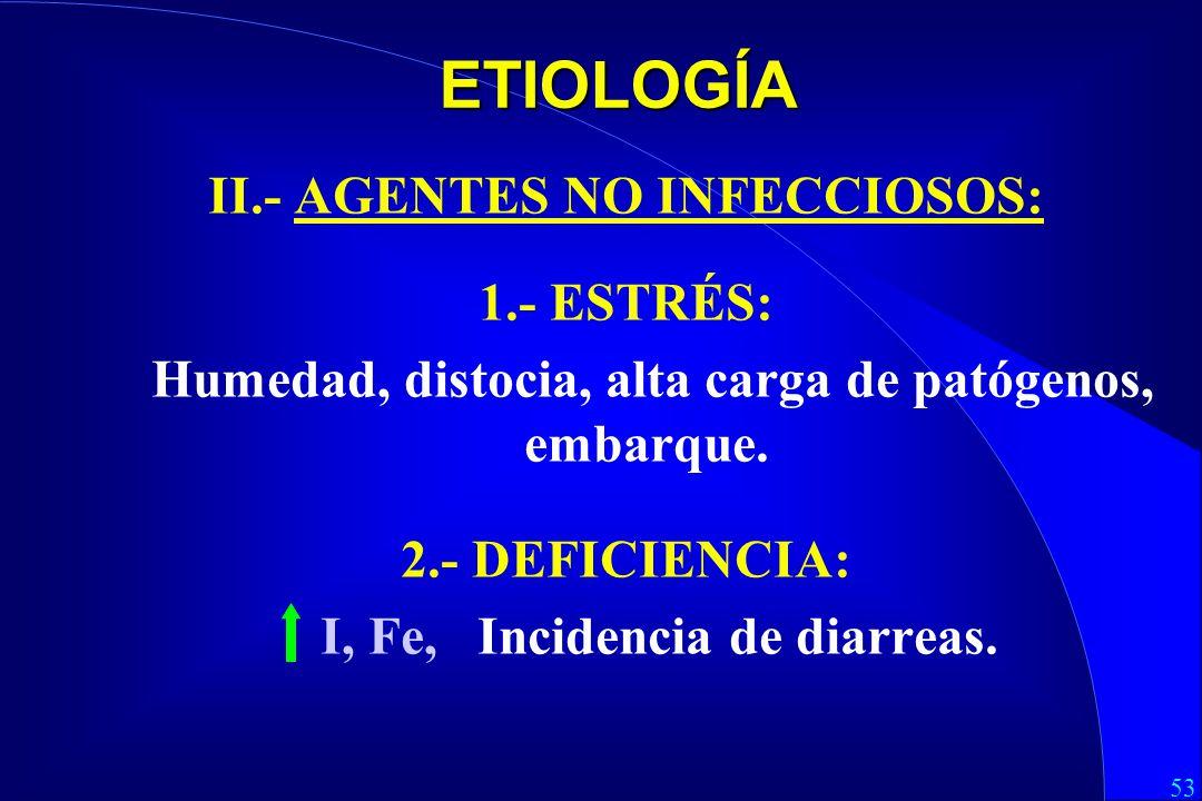 ETIOLOGÍA II.- AGENTES NO INFECCIOSOS: 1.- ESTRÉS: