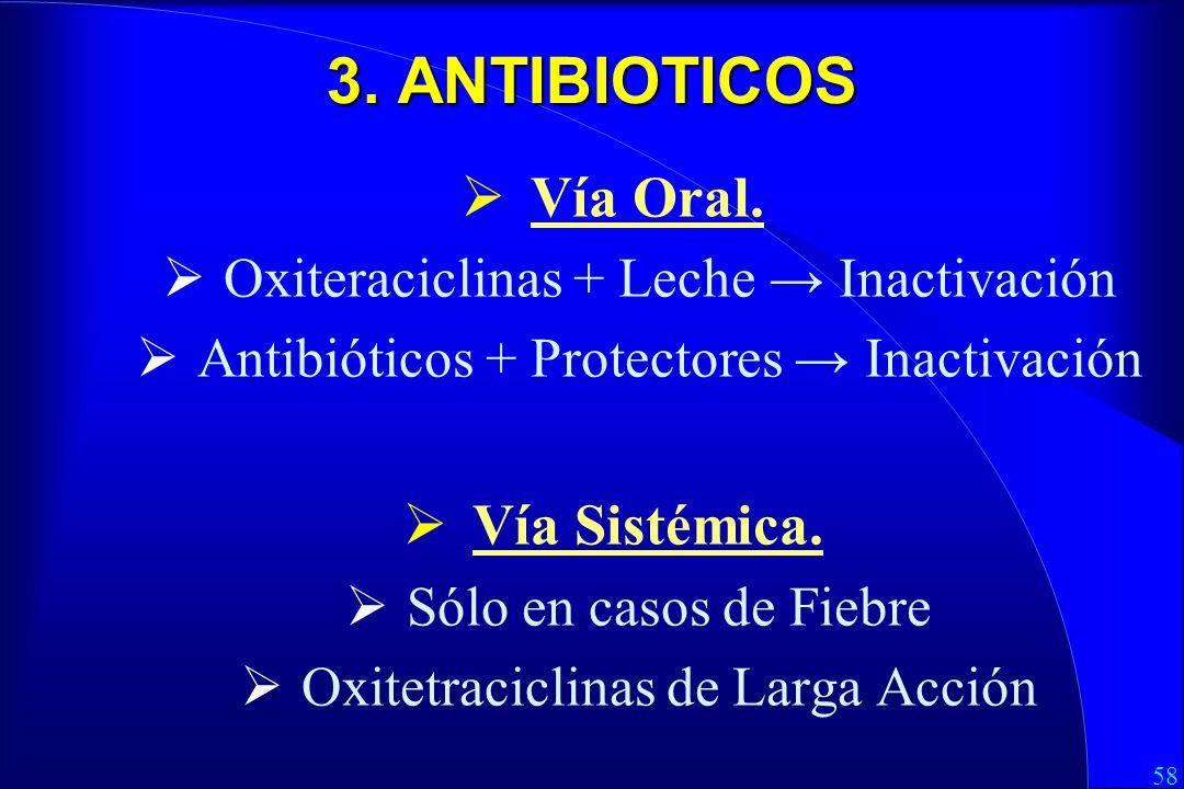 3. ANTIBIOTICOS Vía Oral. Vía Sistémica.