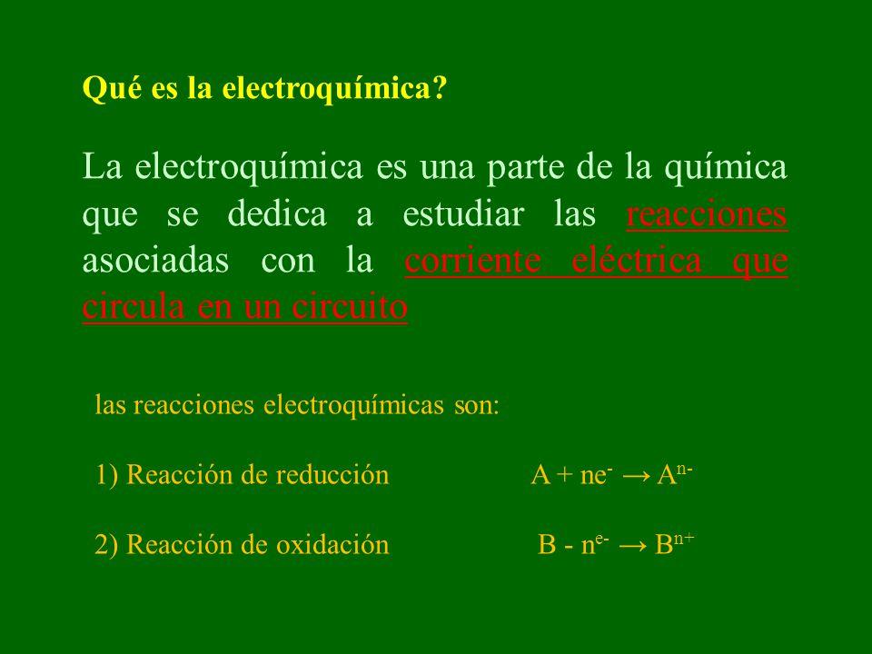 Qué es la electroquímica