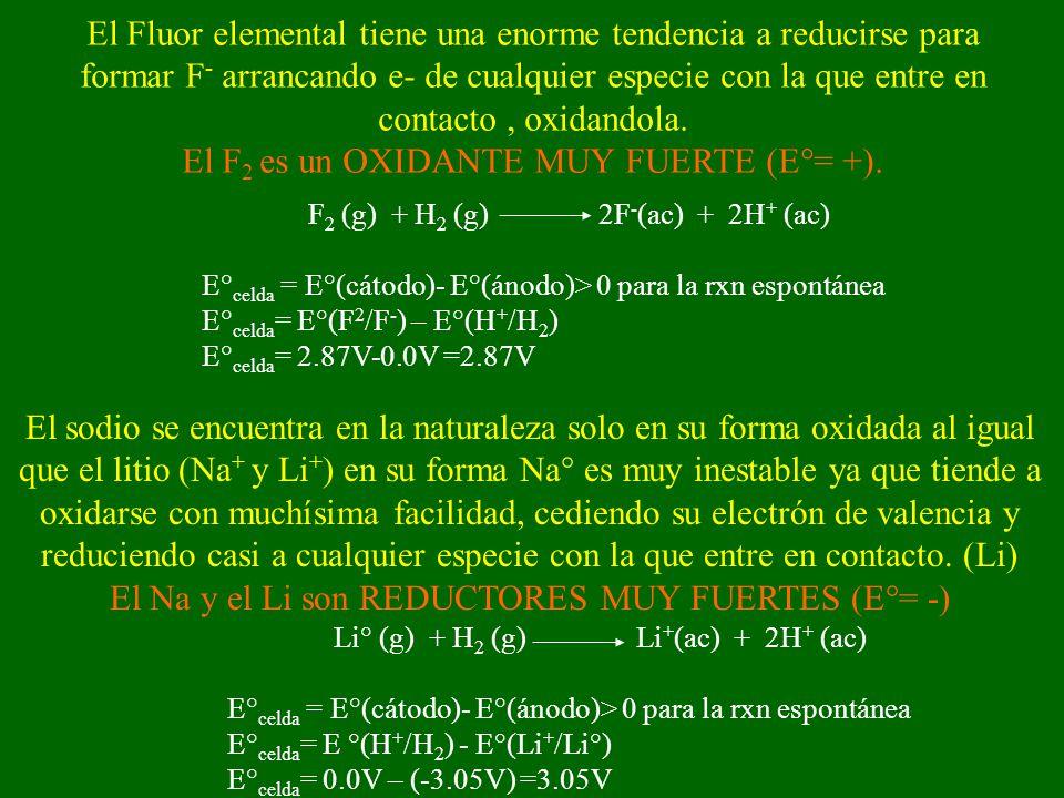 El F2 es un OXIDANTE MUY FUERTE (E°= +).