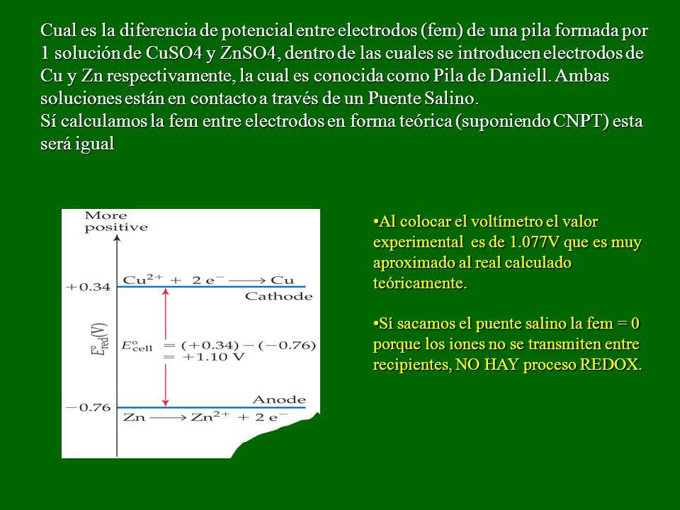 Cual es la diferencia de potencial entre electrodos (fem) de una pila formada por 1 solución de CuSO4 y ZnSO4, dentro de las cuales se introducen electrodos de Cu y Zn respectivamente, la cual es conocida como Pila de Daniell. Ambas soluciones están en contacto a través de un Puente Salino.