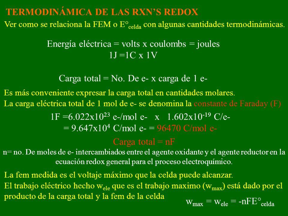 TERMODINÁMICA DE LAS RXN'S REDOX