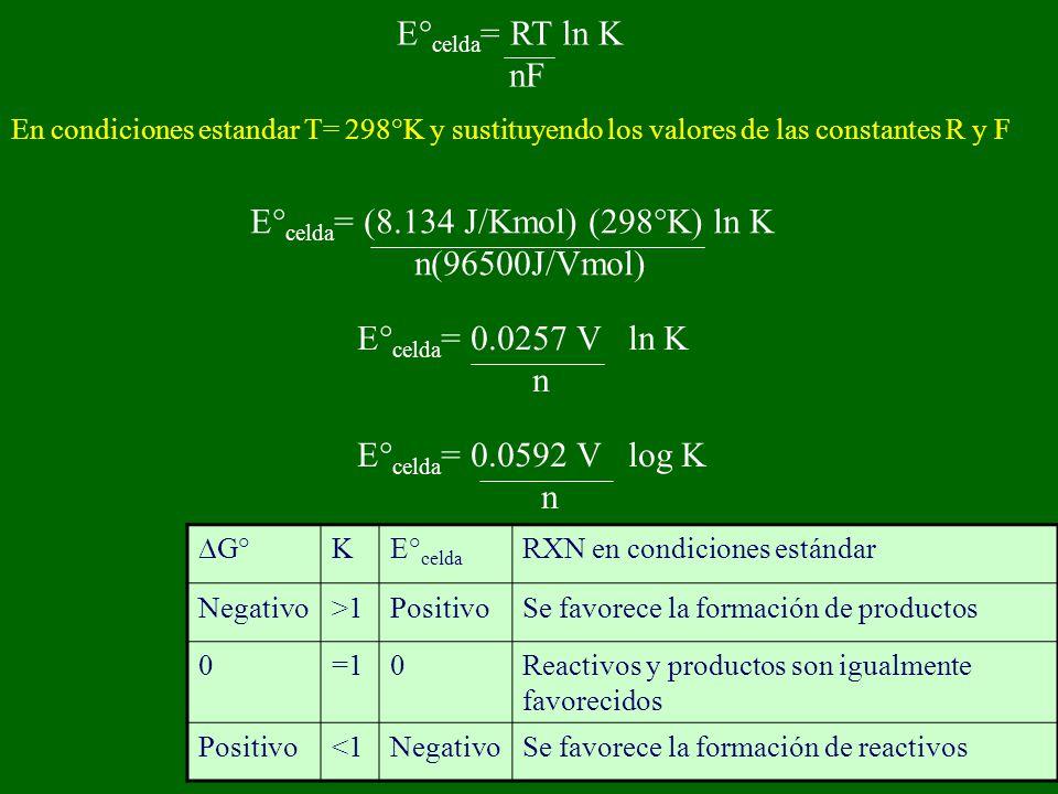 E°celda= (8.134 J/Kmol) (298°K) ln K