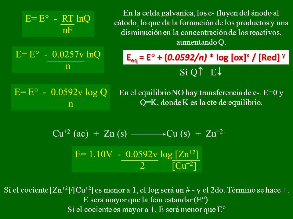 Sí el cociente es mayor a 1, E será menor que E°