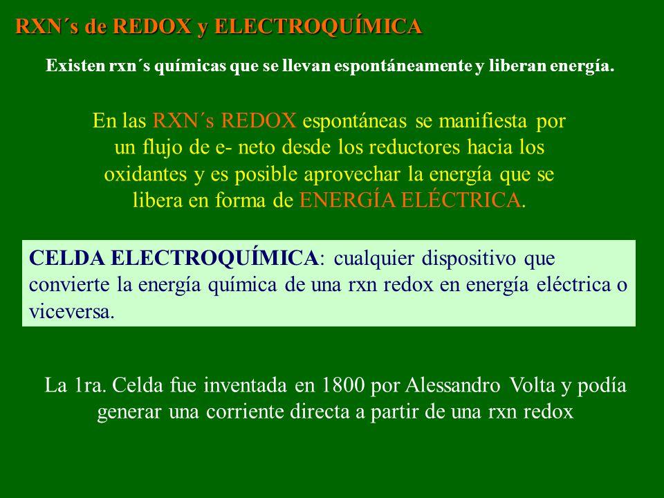 RXN´s de REDOX y ELECTROQUÍMICA