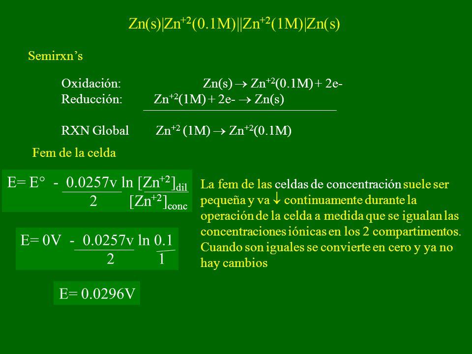 Zn(s)|Zn+2(0.1M)||Zn+2(1M)|Zn(s)
