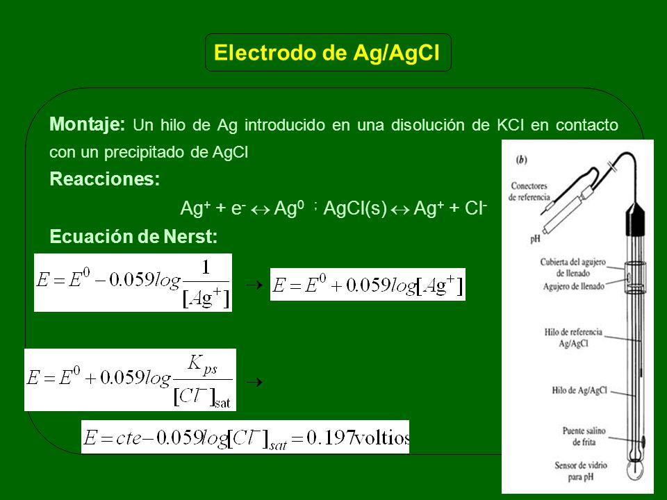 Ag+ + e-  Ag0 ; AgCl(s)  Ag+ + Cl-