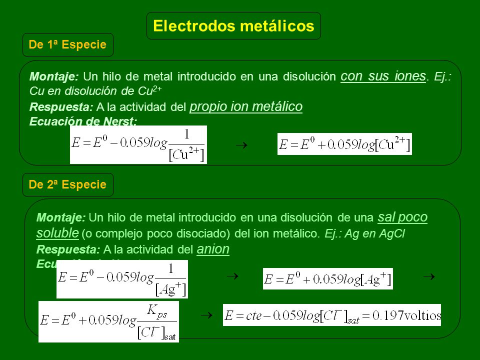 Electrodos metálicos De 1ª Especie