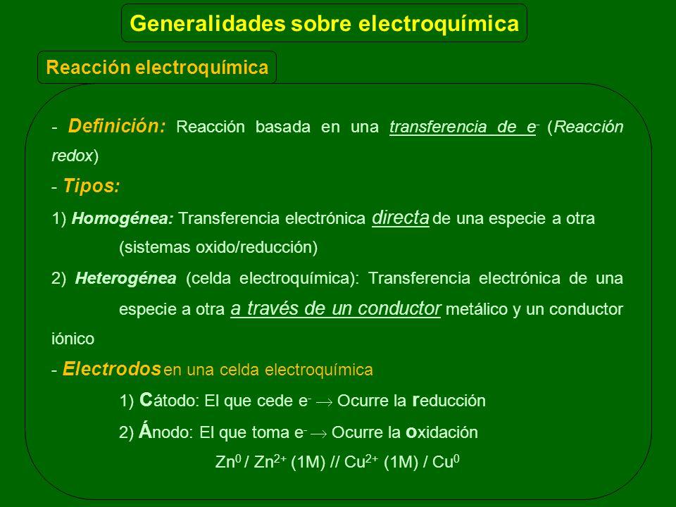 Zn0 / Zn2+ (1M) // Cu2+ (1M) / Cu0
