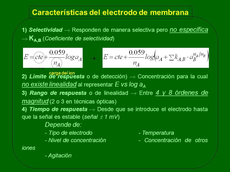 Características del electrodo de membrana