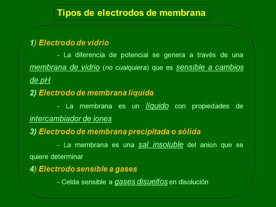 Tipos de electrodos de membrana