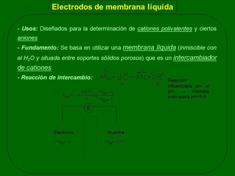 Electrodos de membrana líquida