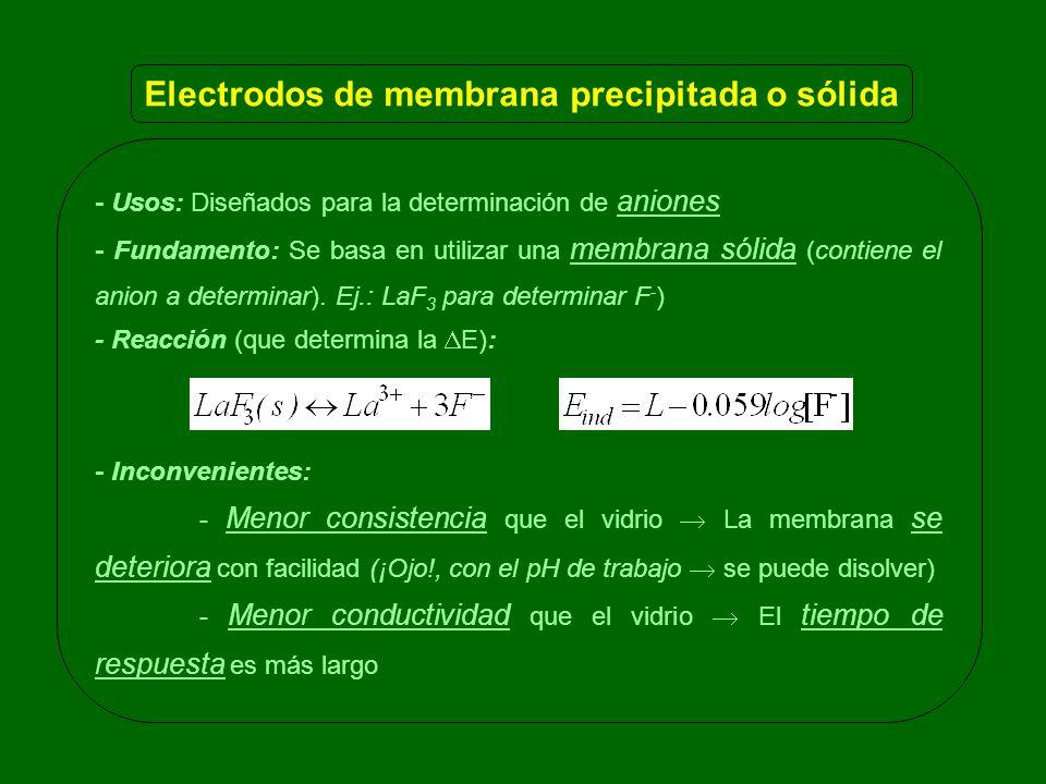 Electrodos de membrana precipitada o sólida