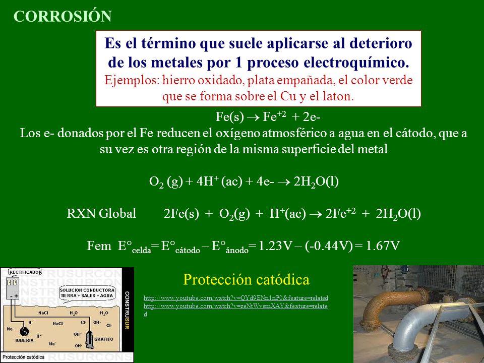 CORROSIÓN Es el término que suele aplicarse al deterioro de los metales por 1 proceso electroquímico.