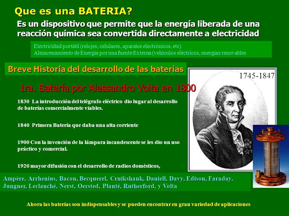 1ra. Batería por Alessandro Volta en 1800