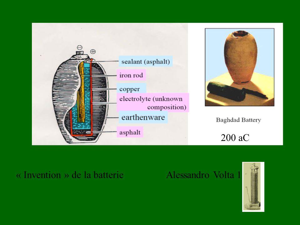 200 aC « Invention » de la batterie Alessandro Volta 1800