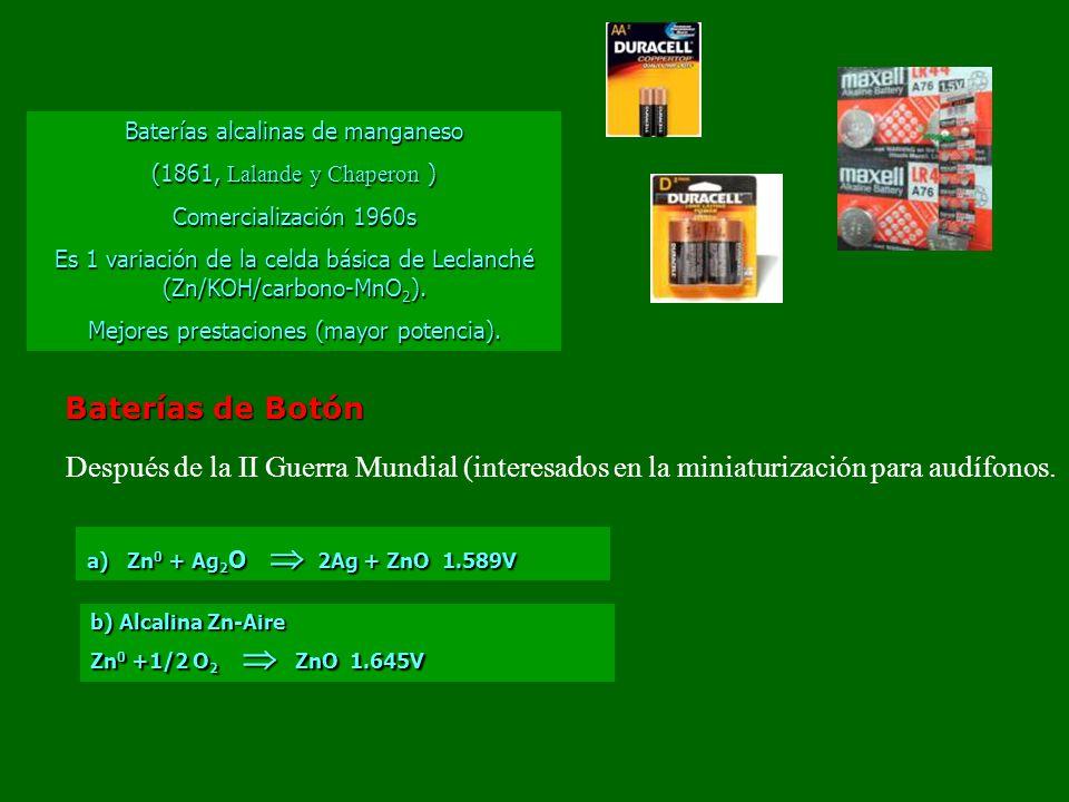 Baterías alcalinas de manganeso