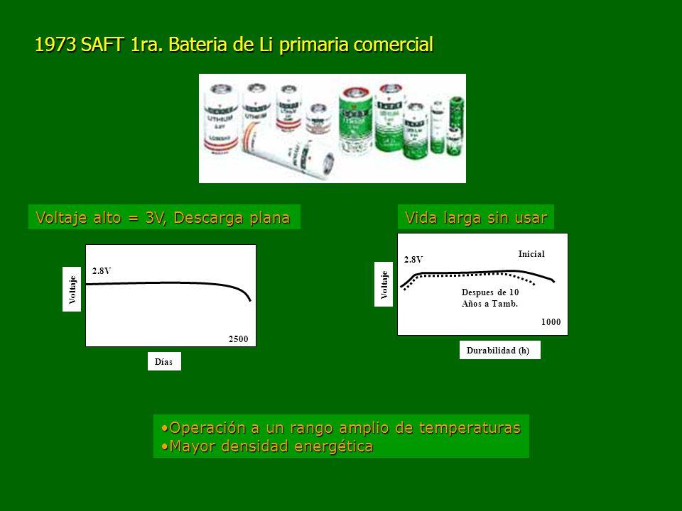 1973 SAFT 1ra. Bateria de Li primaria comercial