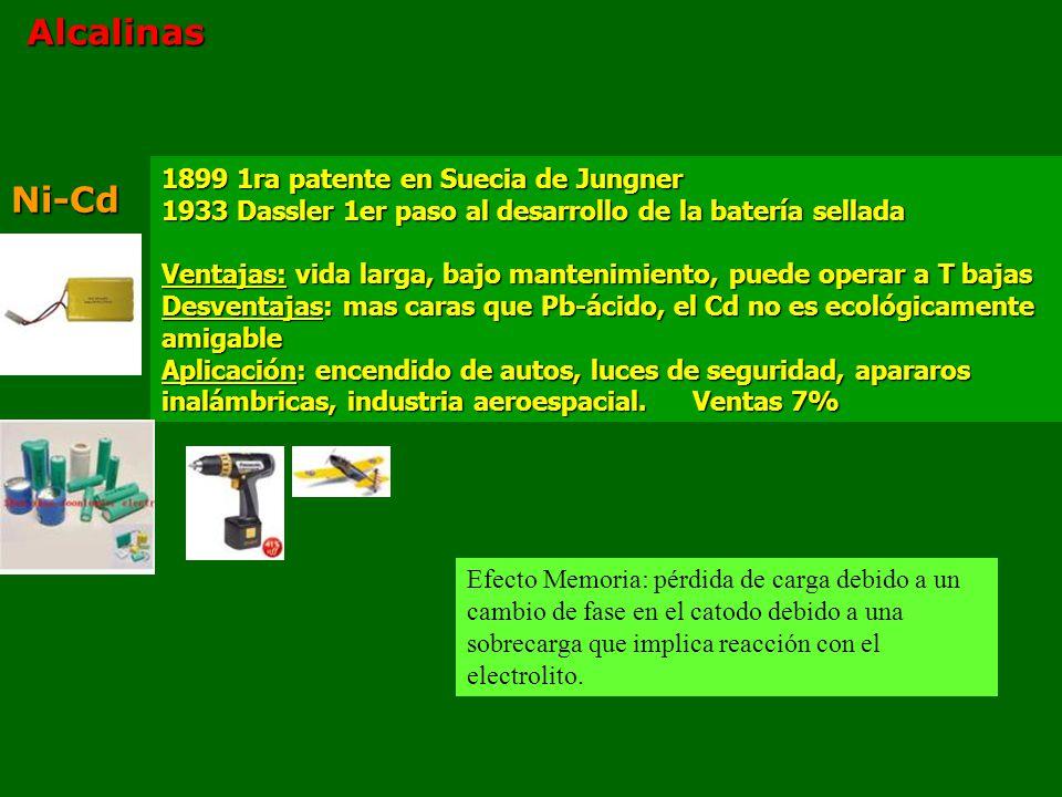 Alcalinas Ni-Cd 1899 1ra patente en Suecia de Jungner